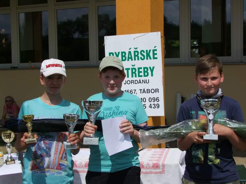 Výsledky - BAMBI a Juniorská feeder liga JčÚS 2018