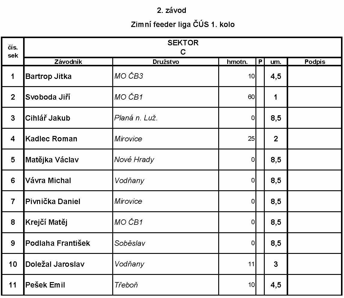 1. kolo Jč ZL 2019-20_Vodňany